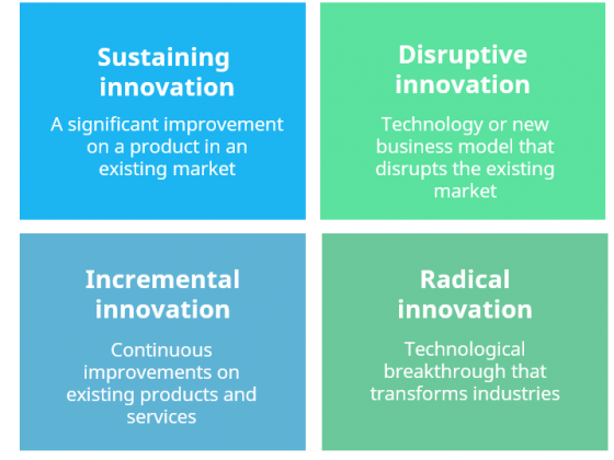 Incremental Approach for Sustaining Innovation