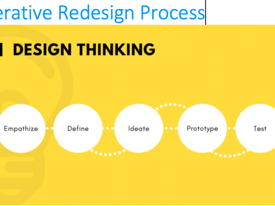 Redesign for Ideas for Incremental Innovation